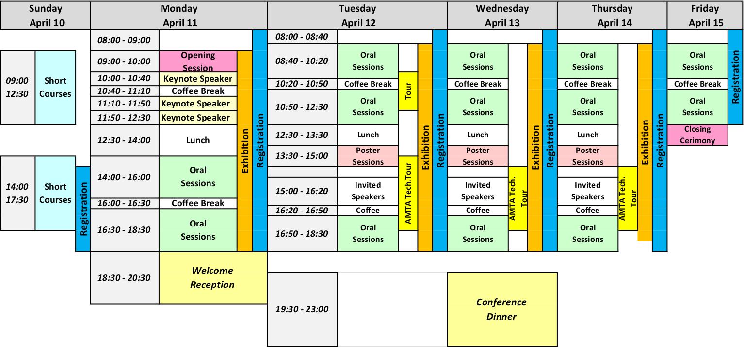 EuCAP2016 Overview Programme
