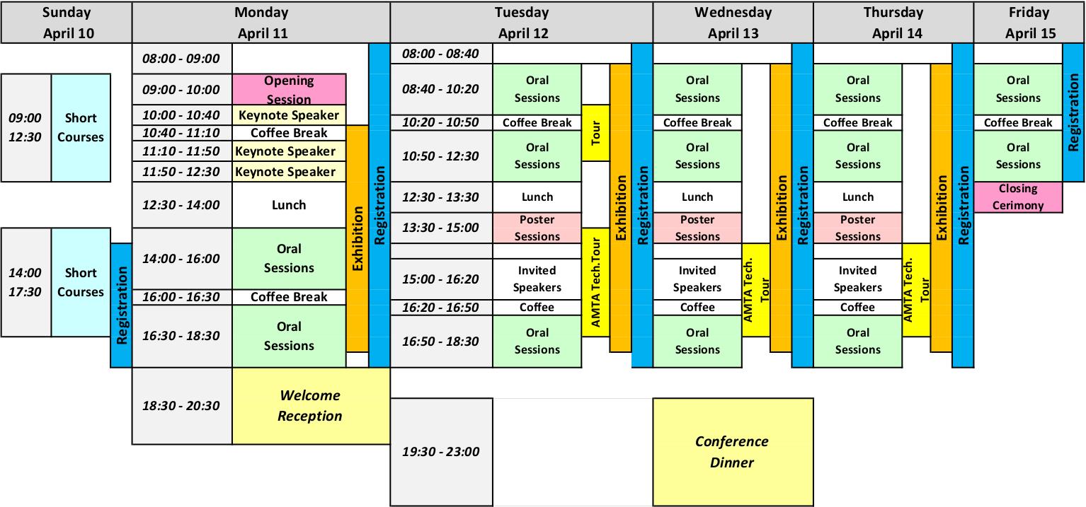 EuCAP2016 - Programme Overview.png